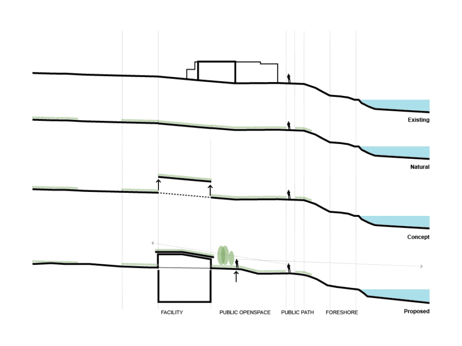 Macaulay Pump Station - site section concept